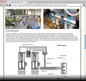 Simtec Silicone 2007 Tech Page Excerpt